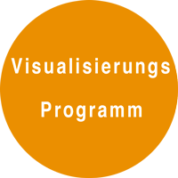 visualisierungs programm